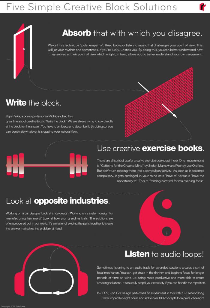 Creative Block Solutions
